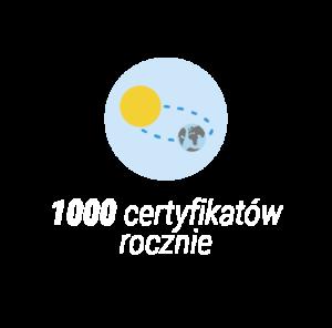 ikona_certyfikaty_rocznie